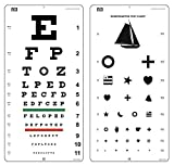 Snellen and Kindergarten Wall Eye Chart Size 22 x 11 Inch Combo Pack