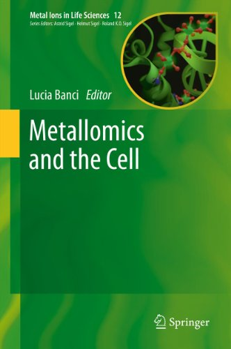 Metallomics and the Cell (Metal Ions in Life Sciences Book 12) (English Edition)