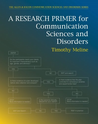 A Research Primer for Communication Sciences and Disorders