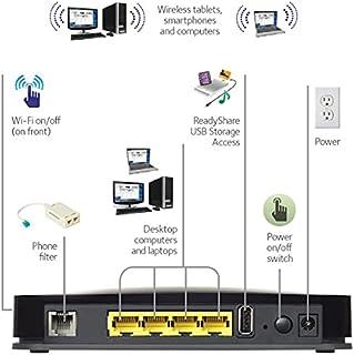 Netgear DGN2200-100PES N300 Wireless ADSL2 and Modem Router