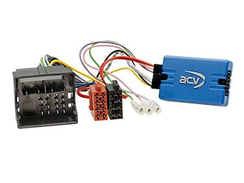 ACV–Richtung Lenkrad-Fernbedienung Interface VW Käfer/Passat 2012> (Fender System) > Panasonic