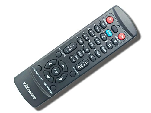TeKswamp Video Projector Remote Control (Black) for InFocus IN114xa