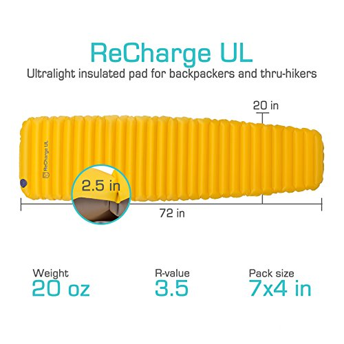 Paria Outdoor Products Recharge Sleeping Pad - Ultralight, Insulated Air Pad - Perfect for Backpacking, Bikepacking, Kayaking and Camping (Recharge XL)