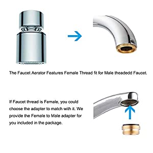 Waternymph Hibbent Dual-function 2-Flow Kitchen Sink Aerator, 360-Degree Swivel Faucet Aerator with Dual Spray, with Gasket Faucet Replacement Part - 55/64 Inch-27UNS Female Thread - Chrome- Swivel