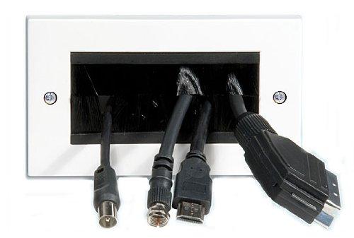 kenable Cable Entrada Salida Cepillo Placa Frontal para Pared Salida UK Doble...