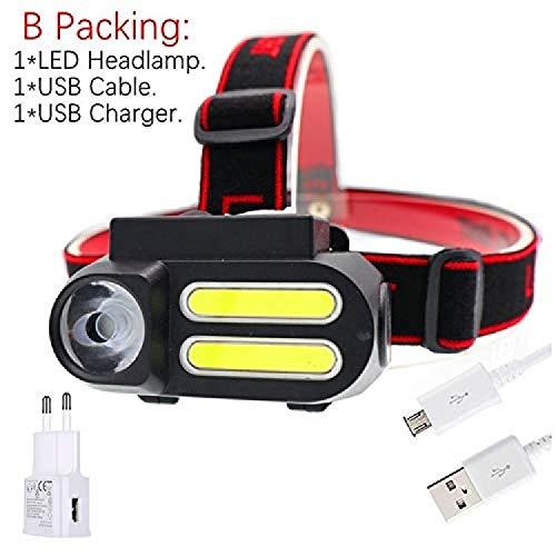 KUANDARMX Lampe Frontale Portable Mini COB LED Phare Lampe de Travail Phare étanche Utiliser la Batterie pour éclairage de Nuit Lampe de Poche Lampe Frontale,