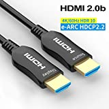Fiber HDMI Cable 4K 50ft 60Hz, FURUI Fiber Optic...