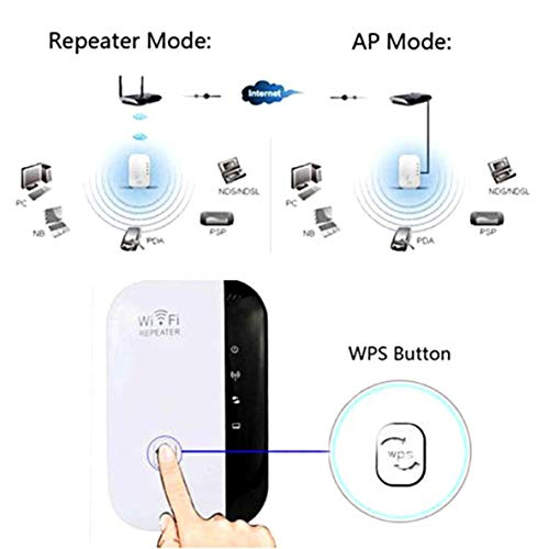 Moliies Extensor de señal de repetidor WiFi 802.11 Amplificador WiFi 300Mbps Wireless-N 802.11 Ap Router Expander Signal Booster - Negro