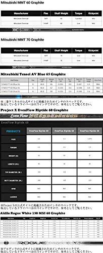 右用キャロウェイ2021年EPICMAXLSドライバーUS仕様10.5度(9.5-12.5度)MMT60・S[並行輸入品]
