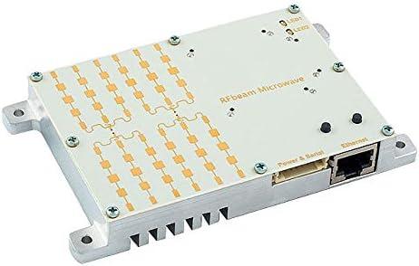 25X12 3-CH RADAR Large special price TXRX Pack MODULE Finally resale start 1 of