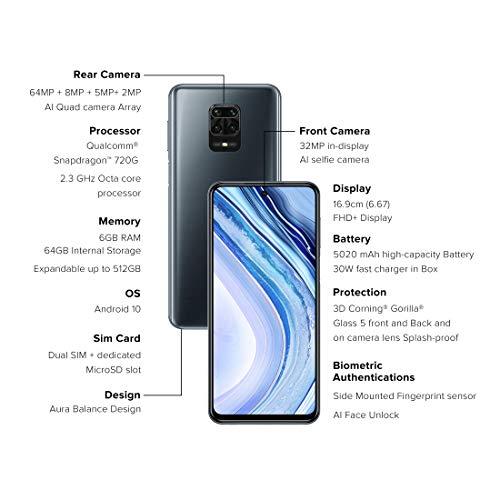 Redmi Note 9 Pro Max (Interstellar Black, 6GB RAM, 64GB Storage) - 64MP Quad Camera & Alexa Hands-Free