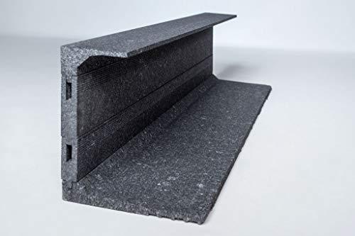 Rollladen Kasten Dämmung 115 cm breit zum Nachrüsten aus Neopor individuell anpassbar für Isolation