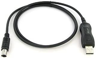 Valley Enterprises Yaesu USB FTDI Programming Cable FT-7800, FT-8800, FT-8900