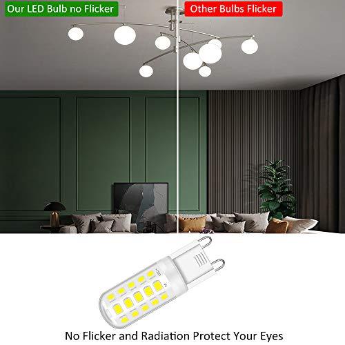 Tailcas Bombillas LED