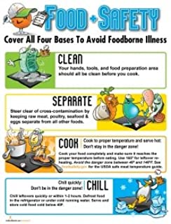 Nutrition Education Store Food Safety Poster