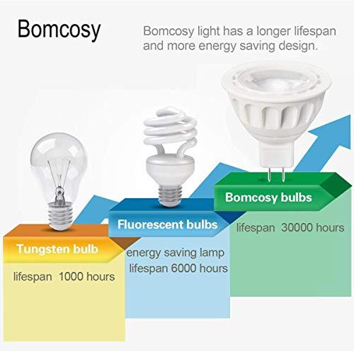 Bomcosy 1