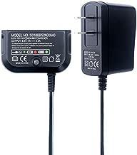 Biswaye 9.6V-18V Multi Volt Battery Charger Compatible with Black & Decker 18V 14.4V 12V 9.6V NiCD NiMH Battery HPB18-OPE HPB18 HPB14 HPB12 HPB96 244760-00 A1718 FS18FL FSB18