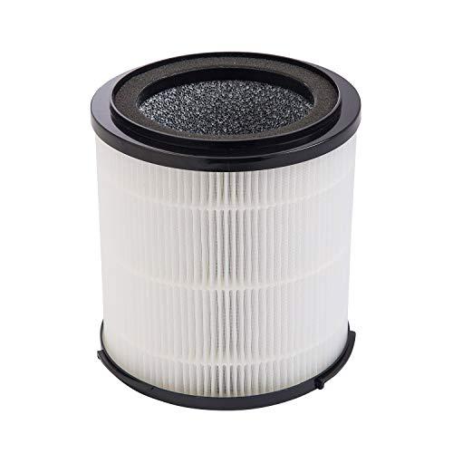 Silveronyx True HEPA filtro de repuesto (tamaño grande habitación 5-speed) 3-in-1purificador de aire filtros de repuesto–mejor filtro HEPA H13 ✅