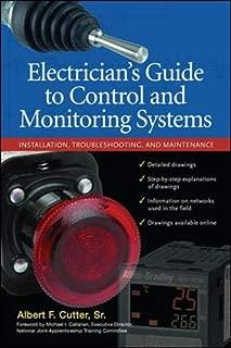 circuit monitoring system