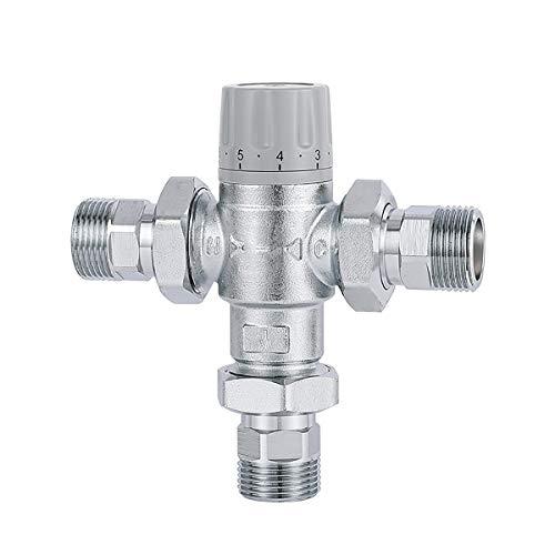 Hot and cold water mixing valve Válvula de mezcla Terminación de agua...