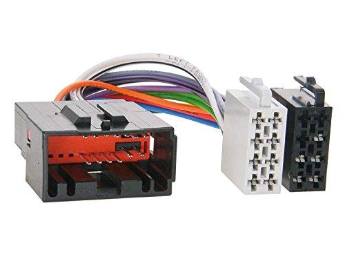 ACV 1148-02 Câble de Connexion Radio pour Jaguar X-Type/S Land Rover