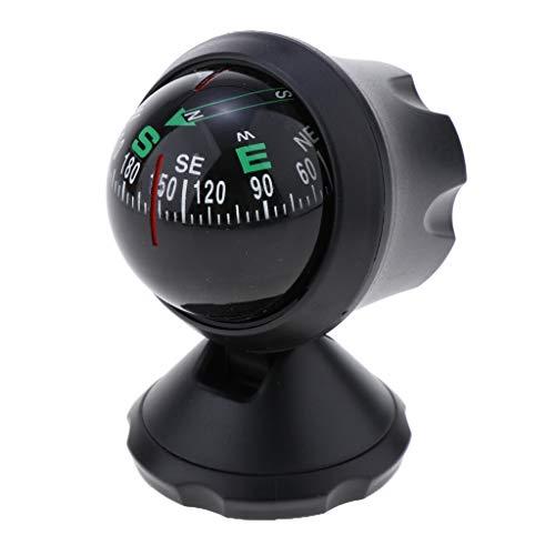 perfk -   Kugelkompass