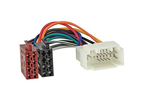 Audioproject A267 - Autoradio Radioadapter kompatibel für Honda Civic HR-V Acura FIAT Opel Nissan Suzuki Alto Vitara Swift Ignis ISO