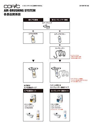 Tooコピックエアーブラッシングシステム(ABS)エア缶直結セット