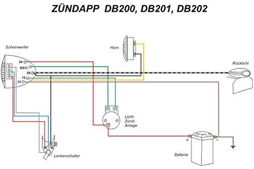 Kabelbaum für Zündapp DB 200, 201, 202 + Schaltplan