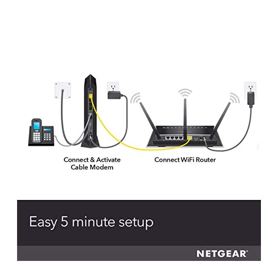 Netgear nighthawk cable modem cm1200 - compatible with all cable providers| for cable plans up to 2 gigabits | 4 x 1g… 3 compatible with xfinity internet & voice service: certified by comcast for xfinity. Not compatible with verizon, at&t, centurylink, dsl providers, directv, dish and non xfinity voice services save monthly rental fees: model cm1150v replaces your cable modem saving you up to $150/yr in equipment rental fees built for ultimate speed: best for cable provider plans up to 2 gigabits speed