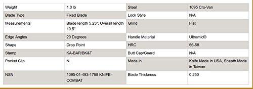 KA-BAR Becker BK2 Companion Blade Knife Product Image