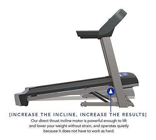 Horizon Fitness Endurance Treadmill