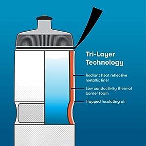 Polar Bottle Breakaway Insulated Bike Water Bottle - BPA Free, Cycling & Sports Squeeze Bottle 2-Pack (Bolt - Charcoal & Silver, 24 oz)
