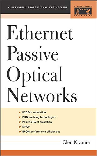 10 best optical networks for 2021