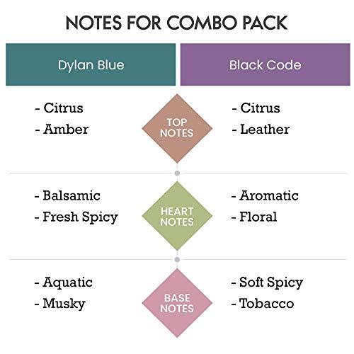 Scent Souls Dylan Blue & Black Code Long Lasting Attar Fragrance Perfume Oil For Men Combo Pack- 6 ml