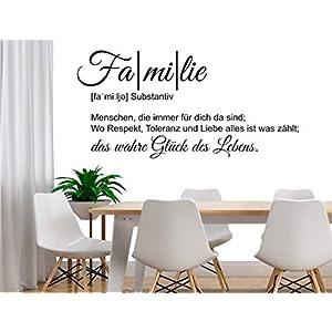 *NEU* Wandaufkleber/Wandtattoo/Wandsticker ***FAMILIE – Definition*** (Größen.- und Farbauswahl)