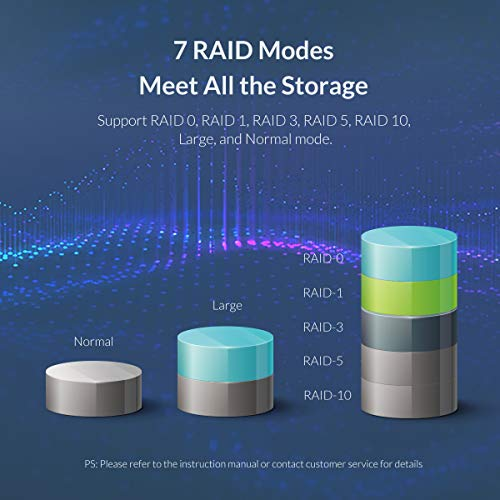 ORICO 5 Bay festplattengehäuse Externe Festplatte, Aluminium 3,5 Zoll USB 3.0 zu SATA III HDD SSD Dockingstation Bis zu 80 TB, RAID0/1/3/5/10/JBOD/Clear