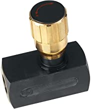 Buyers Products F800S Flow Control Valve (Valve, Flow Control 1/2In Steel)