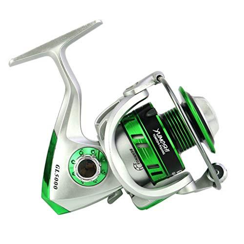 Top 10 Best Low Profile Electric Fishing Reels Comparison