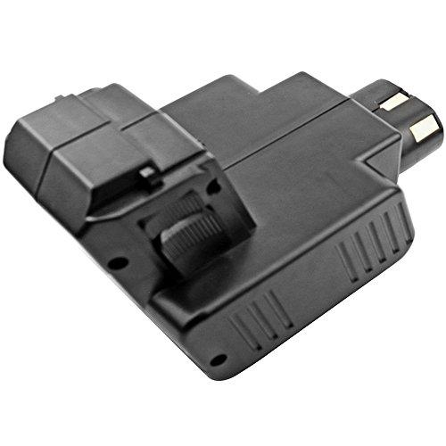 cellePhone Akku NI-MH kompatibel mit Hilti TE 5 A / TE5A (Ersatz für BP60 / BP72) - 2000 mAh / 24V