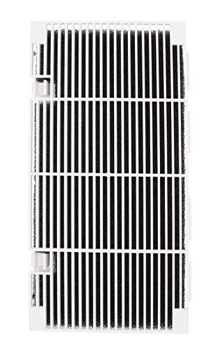 Best 15000 btu rv air conditioner watts