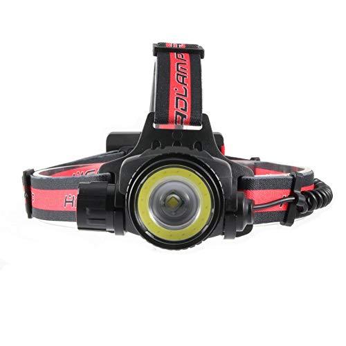 hhxiao LED Stirnlampe Yunmai Zoom T6 LED Zoom Scheinwerfer Scheinwerfer Super Einstellbarer Fokus Frontal Lichter