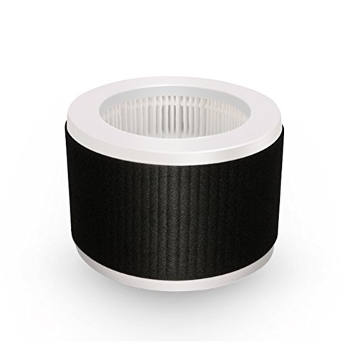 KOIOS Official Certified Replacement Filters...