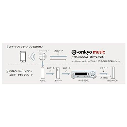 オンキヨー(ONKYO)『R-N855』