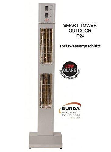 BURDA BHST3024-3 Heizstrahler 3,0 kW silb. low glare IP24