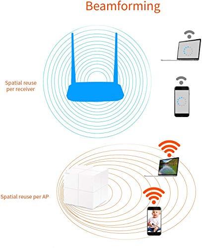 Tenda Nova MW6 WiFi Mesh, Dual Band AC1200 con Copertura Fino a 500㎡, 2 Porte Gigabit Ethernet, Modalità Router e Access Point, Parental Control, Confezione da 3 Pezzi