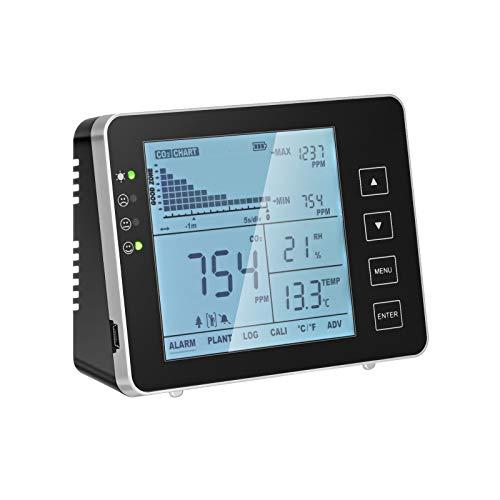 Vogvigo Kohlendioxid Tester für Mensch und Pflanze,CO2-Messgerät für Innenräume,Luftqualitätsmonitor CO2 für Temperatur und Relative Luftfeuchtigkeit Wandmontierbarer Schwarz