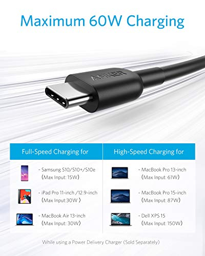 Anker『PowerLineIIUSB-C&USB-C2.0ケーブル』