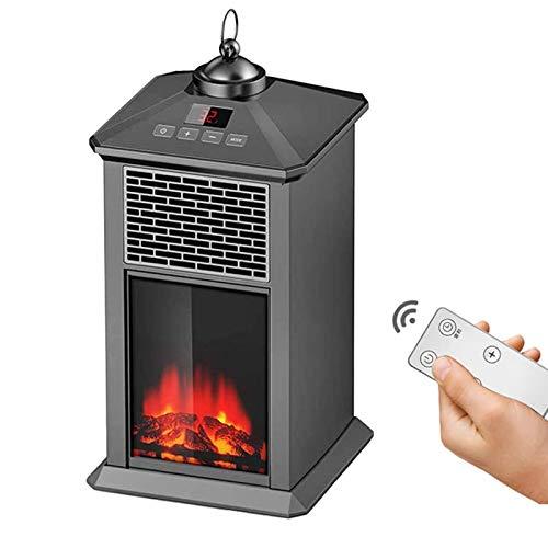 emisor termostatico fabricante Ti-Fa