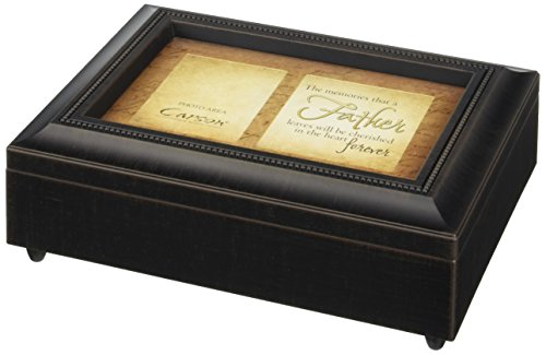 Father Memories Bereavement Music Box